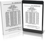 SINCGARS NON-ICOM AND ICOM RADIO SETS AN/PRC-119 (NSN 5820-01-151-9915), (EIC: L2A) AN/PRC-119A (5820-01-267-948 (EIC: L2Q) AN/VRC-87 (5820-01-151-9916), (EIC: L2T) AN/VRC-87A (5820-01-267-9480), (EIC: L22) AN/VRC-87C (5820-01-3