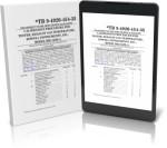CALIBRATION PROCEDURE FOR TESTER, EXHAUST GAS TEMPERATURE HOWEL INSTRUMENTS, INC., MODEL BH112JB-()