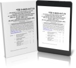 CALIBRATIONPROCEDURE FOR AC VOLTMETER, HEWLETT-PACKARD,MODEL 400EL-02,ME-459/U(HEWLETT-PACKARD MODEL 400EL), AND ME-465/U (HEWLETT-PACKARD, MODEL400E)