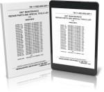 UNIT MAINTENANCE REPAIR PARTS AND SPECIAL TOOLS LIST FOR RADIO SETS AN/PRC-119 (NSN 5820-01-151-9915) (EIC: L2A) AN/PRC-119A (5820-01-267-9482) (EIC: L2Q) AN/PRC-119D (5820-01-421-0801) (EIC: GC9) AN/VRC-87 (5820-01-151-9916) (E