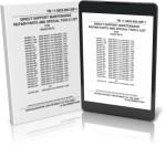 RADIO SETS AN/PRC-119 (NSN 5820-01-151-9915) (EIC: L2A) AN/PRC-119A (5820-01-267-9482) (EIC: L2Q) AN/PRC-119D (NSN 5820-01-151-9916) (EIC: L2T) AN/VRC-87 (5820-01-151-9916 (EIC: L2T) AN/VRC-87A (5820-01-267-9480) (EIC: L22) AN/V