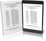 RADIO SETS AN/PRC-119 (NSN 5820-01-151-9915) (EIC: L2A) AN/VRC- (5820-01-267-9482) (EIC: L2Q) AN/VRC-87 (5820-01-151-9916) (EIC AN/VRC-87A (5820-01-267-9480) (EIC: L22) AN/VRC-87C (5820-01-30 (EIC: GDC) AN/VRC-87D (5820-01-351-525